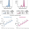 Determination of a Robust Assay for Human Sperm Membrane Potential Analysis
